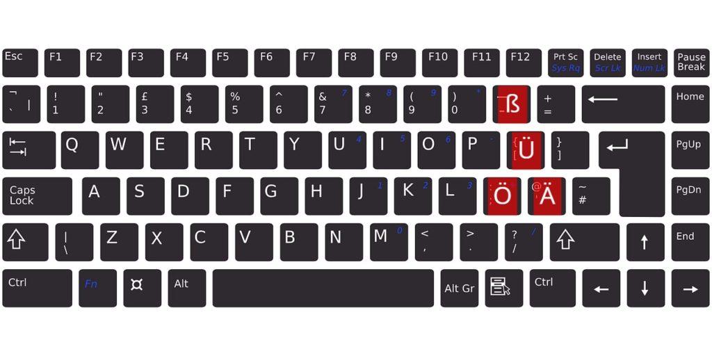 keyboard with umlauts overlayed